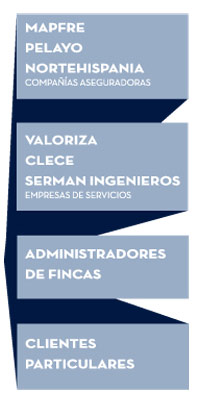 clientes-lateral